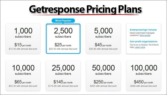 getresponse-pricing